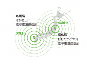 日本の標準電波発信所